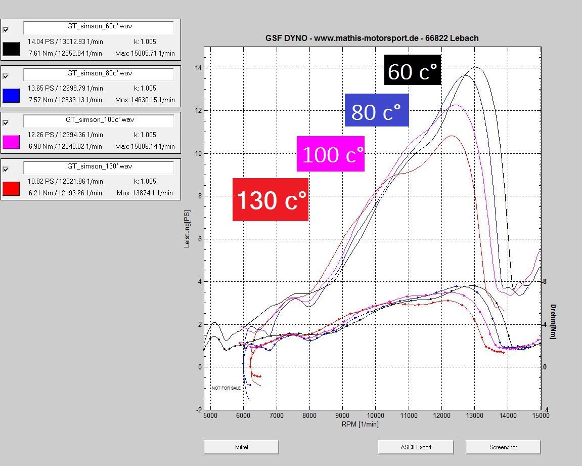 Berühmt Warmwasser Diagramm Ideen - Schaltplan Serie Circuit ...